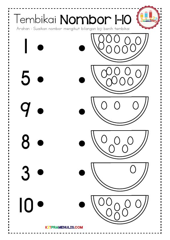 Nombor-1-hingga-10-Tema-Tembikai-01 Lembaran Kerja Suaikan Nombor Dan Biji Benih Tembikai
