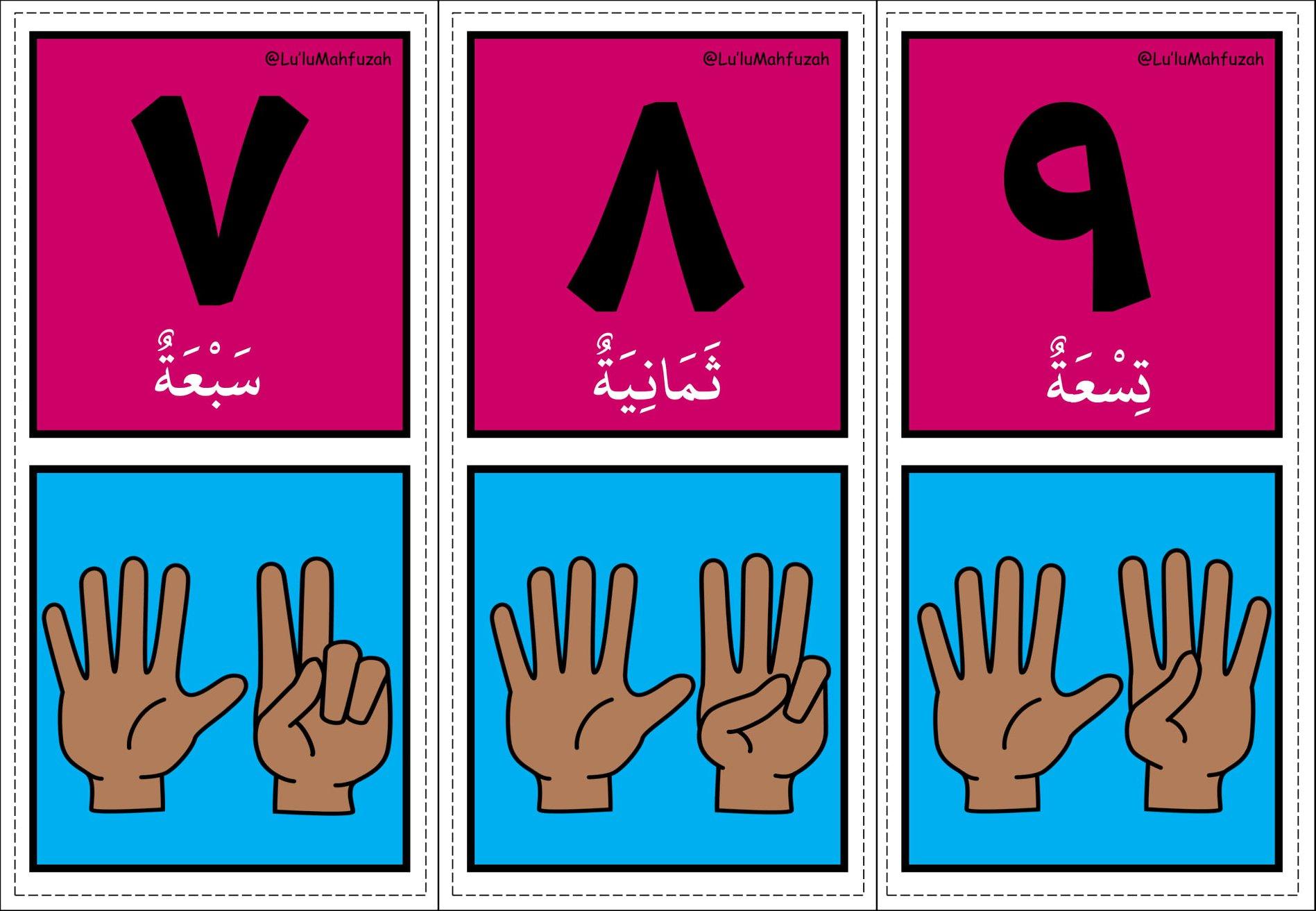 nombor-dalam-bahasa-arab Belajar Bahasa Arab | Kenali Nombor 1 Hingga 10 Bahasa Arab