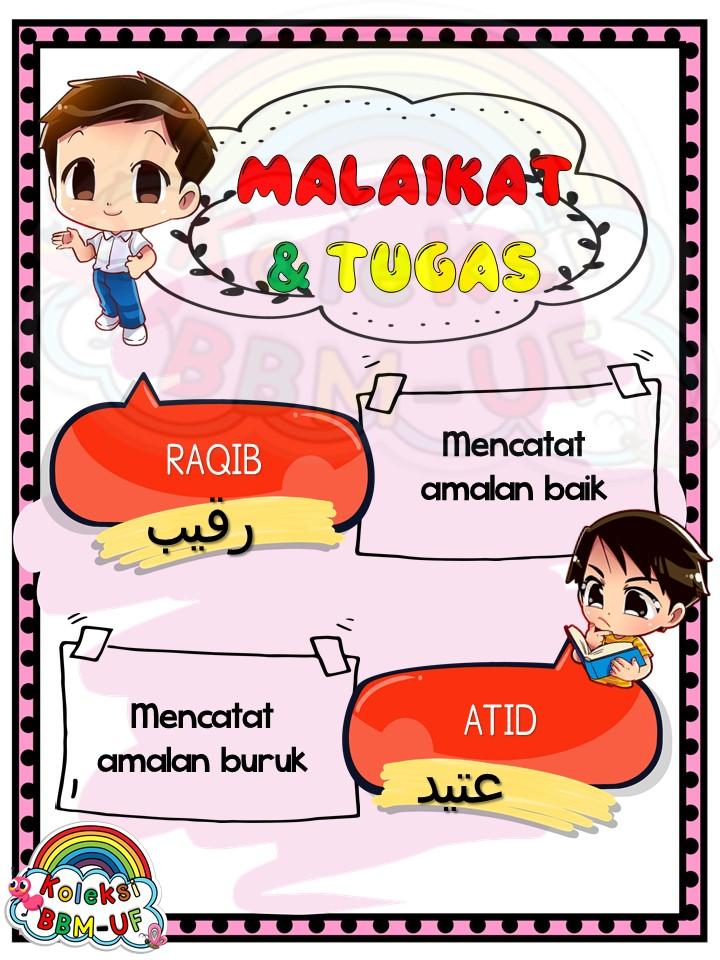 nama-nama-malaikat-dan-tugasnya-dalam-islam Nama-Nama Malaikat Dan Tugasnya Dalam Islam Wajib TAHU!